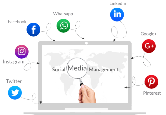 Social Media Management Services in Delhi
