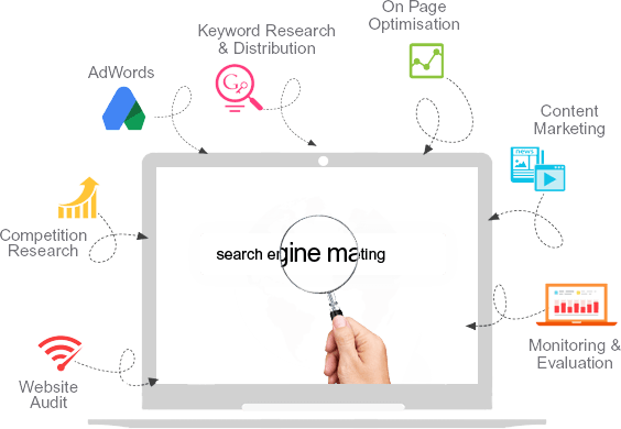 Best Search Engine Marketing Company in Delhi